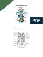 Componentes de un motor.docx