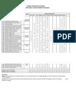 Jadwal Praktikum Fitokimia 2014-Ok