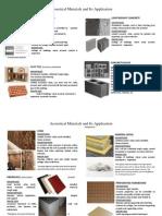Acoustical Materials