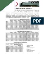 Endesa Tablas Salariales 2012