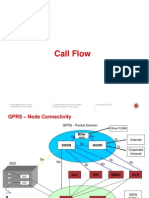 All Types GPRS Call Flow
