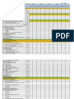 Phy. & Fin. Achivement of PDC(Components Wise)
