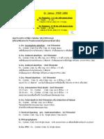 อ.8 MTOP Card Cytotec Dosage Guidelines by FIGO and WHO