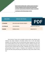 TUGASAN KAE 3013 INDIVIDU.docx