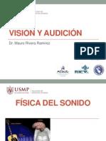 Física de la Visión y Audición