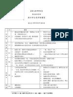 【教育學程-國文教學實習】期末總評整理_演示評分表評語彙整