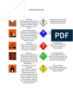 Chemical Safety Symbols