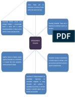 Mapa Conceptual de Especialidades de La Psicologia