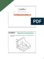11_12 Clase TERMODINÁMICA V01 (1).pdf