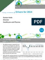 Ihs Global Pharma