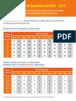 Tabela Pagamentos INSS 2014