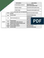 Actividad 1 Demarcación - Señalización - Cimentación - Carlos Quiroz