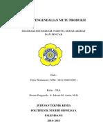FITRIA WULANSARI 5KA ( Histogram, Pareto, Sebab Akibat Dan Pencar )