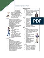 behavior communication plan