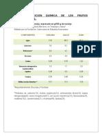 COMPOSICIÓN QUÍMICADE LOS CITRICOS.doc