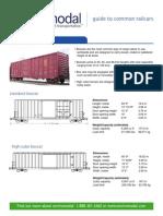 Railcar Guide
