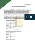 Comunicado Tricel - Votaciones CEL 2015
