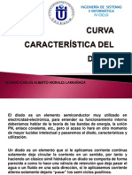 CURVA CARACTERISTICA DEL DIODO