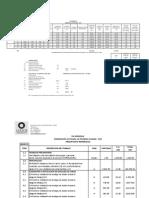 Presupuesto Sostenimiento Referencial - 04-05-11