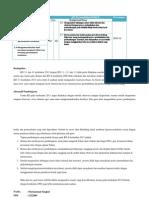 analisis KD.docx