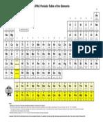 iupac periodic table-4feb05