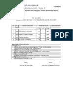 Lista Candidatilor Declarati Admisi La Studii de Masterat Sesiunea Iulie 2012 Si Confirmati CA Studenti La Facultatea de Fizica