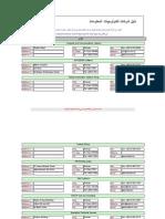 دليل شركات نظم المعلومات