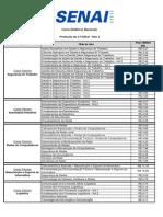 Preços Livros Didáticos Nacionais - LDN