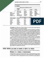 2Factores_Principales_que_Afectan_las_Decisiones_de_Diseno_de_los_Procesos.pdf
