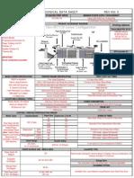 IR7105 Technical Data Sheet