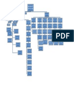 Mapa Conceptual Microsoft Office