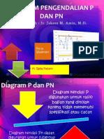 Diagram Pengendalian p Dan Pn