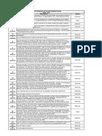 Leyes 2010-2014 Estado Plurinacional