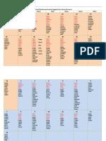 [FIX] Jadwal Tugas Panitia SEP 2014