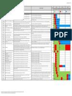 CDD Forward Tender Work Plan August2014