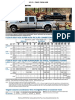 2015 Rv & Trailer Towing Guide. (Trailer Towing Selector)