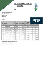 Resultados Torneo Regional de Ajedrez Juvenil Sullana 2015