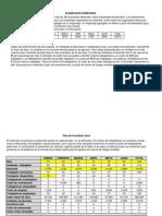 Planeacion Agregada - Inv.cero y Fza.nivelada