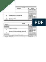 Revised Schedule for DMPI