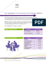 Interim Budget Highlights-2014