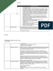 ETHICS Doctrines Syllabus 1