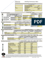 Drill Pipe Performance Sheet