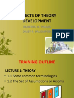 ASPECTS OF THEORY DEVELOPMENT-DR.RNP.ppt