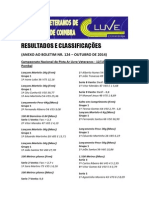 Boletim CLUVE 124 - Anexo - Resultados.pdf