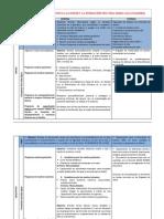 ACCIONES CAM Y FPVD CALI COLOMBIA 140602.docx
