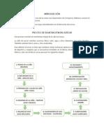 Proceso de Produccion Del Azucar