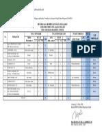 Data Guru Sma Nbs 2014-2015