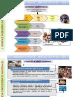 ESTRUCTURA Y PROPIEDADES DE LOS MATERIALES_1.pptx