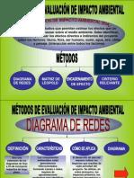METODOS DE EIA.ppt