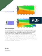 Analisa Suhu Permukaan Air Arip